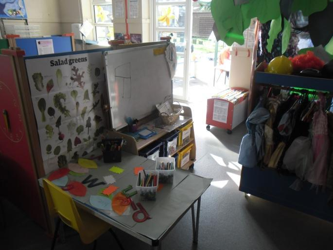 Our writing area changes regularly