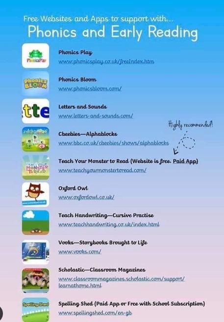 Free websites and Apps