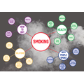 Archies smoking mind map