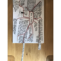 Emma's Mind Map