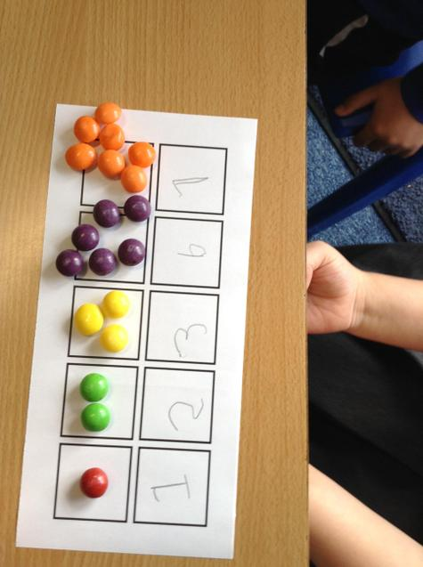 Sorting into group and ordering by size