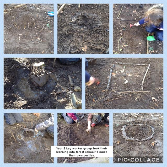 Theme lesson - Make a castle from sticks, mud and water