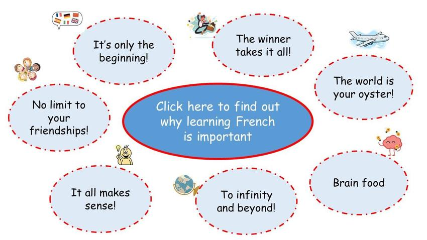 Learn French and unlock your future :-)