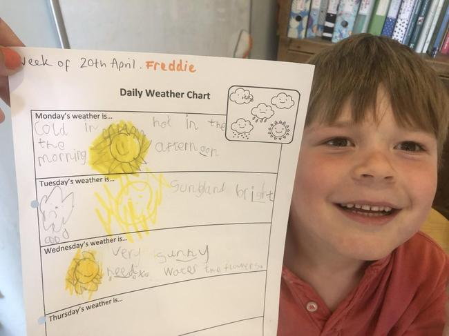 An amazing weather chart from Freddie.