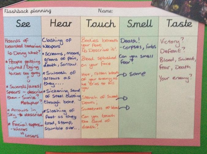 Literacy planning of a Viking battle