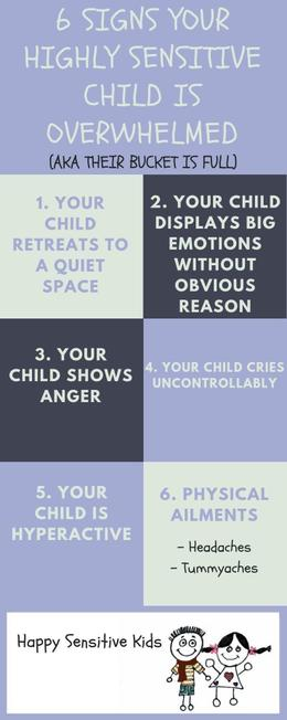 When children are overwhelmed