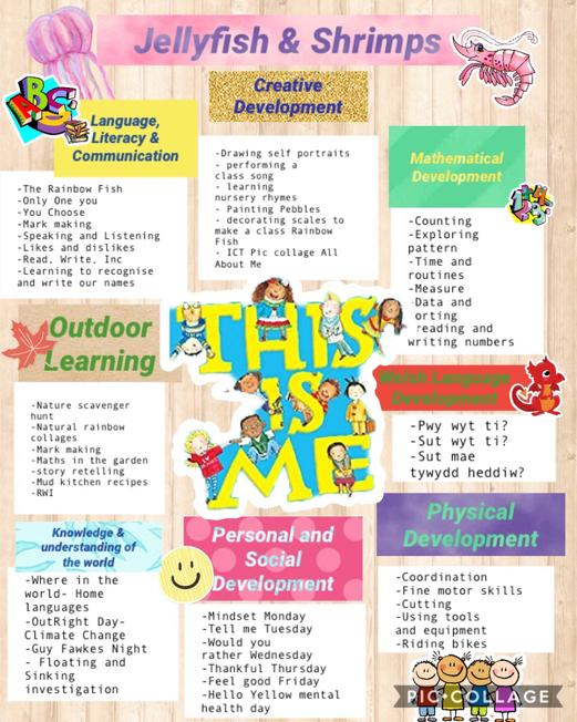 'This Is Me' is our topic this term.