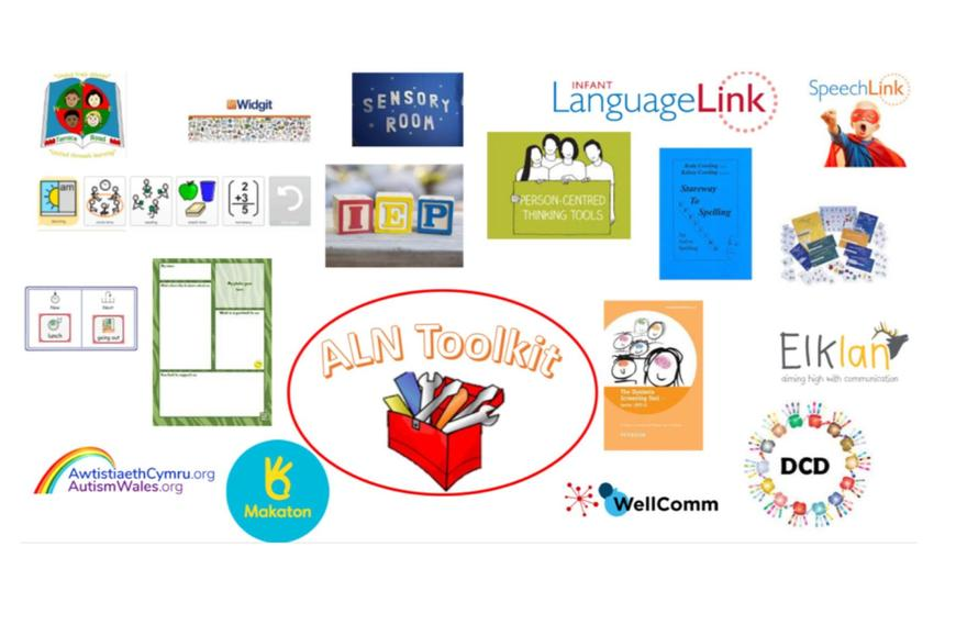 This is a 'Toolkit' of programmes/assessments/resources we use at TRP to support ALN.