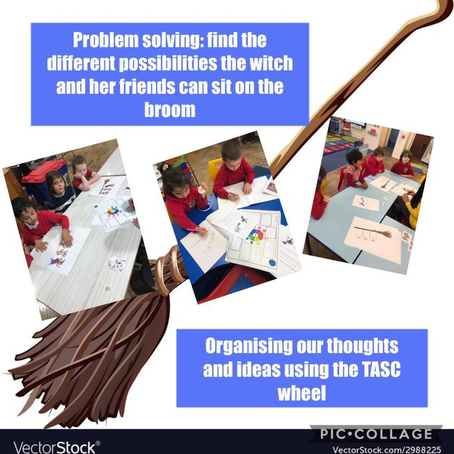Problem solving different possibilities