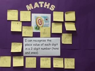 Maths Targets Review