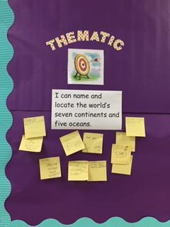 Thematic review