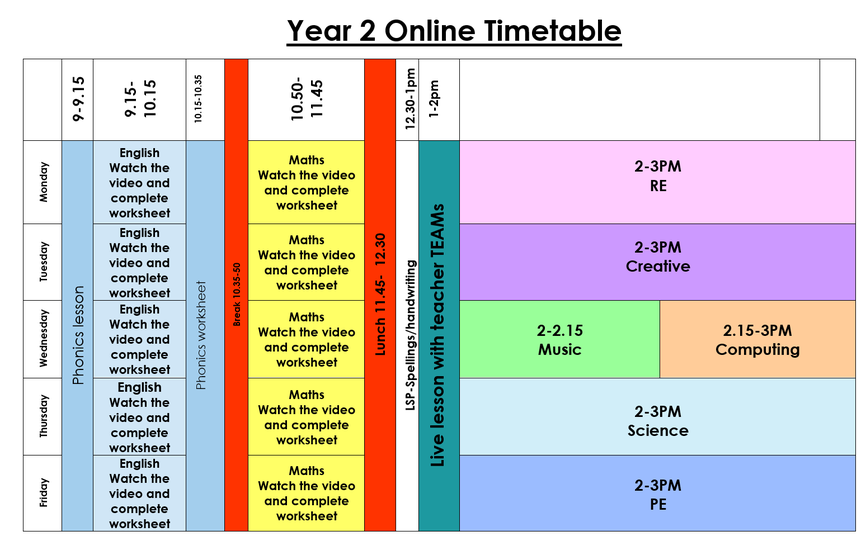 This is an idea of a timetable you could use at home.