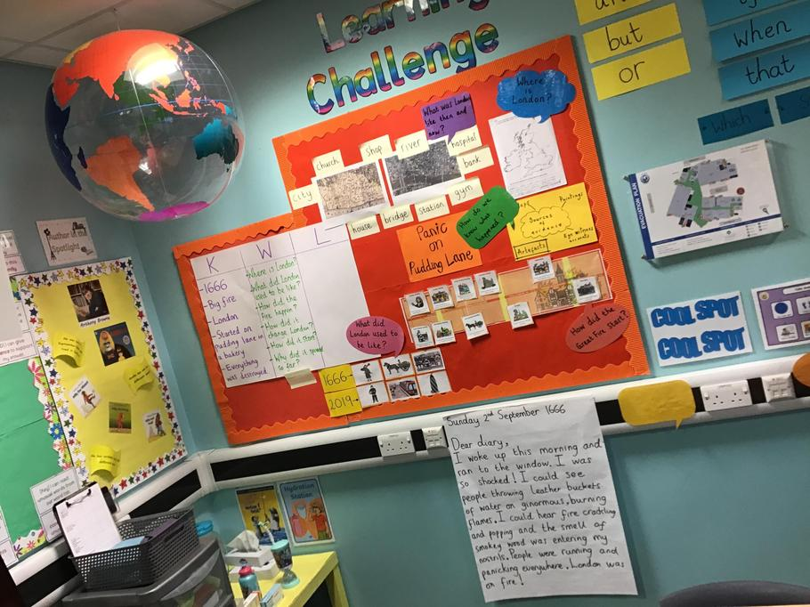Learning Journey Display