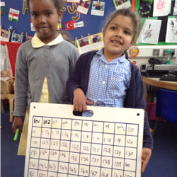 We are learning to write numbers to 100