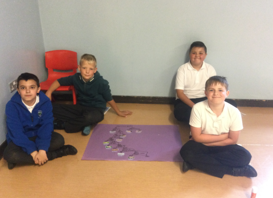 In Science we have been looking at Carl Linnaeus and his classification system.