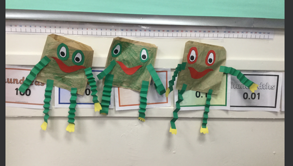 Paper bag frogs, part of our well being Wednesday afternoon. Great frogs!