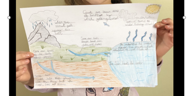 Year 3 child spent her time doing this lovely drawing about Clouds.