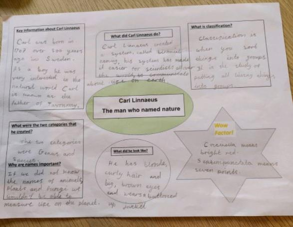 Science mind map, set by Ms Banks. research on the man who named nature!