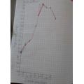 Seren - Maths