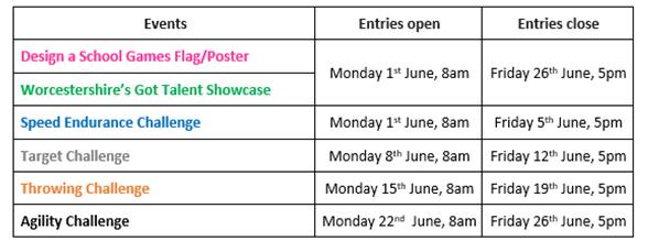 Worcestershire Virtual School Games timetable