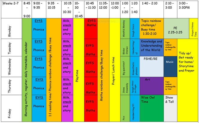 EYFS Daily Timetable