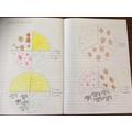 Max's fantastic pizza fractions