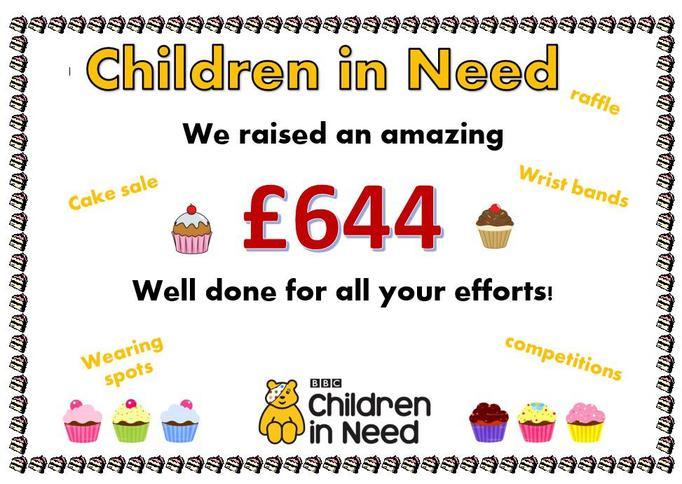 Raising money for charity