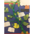 Yr 1 Jack and the Beanstalk - colour mixing