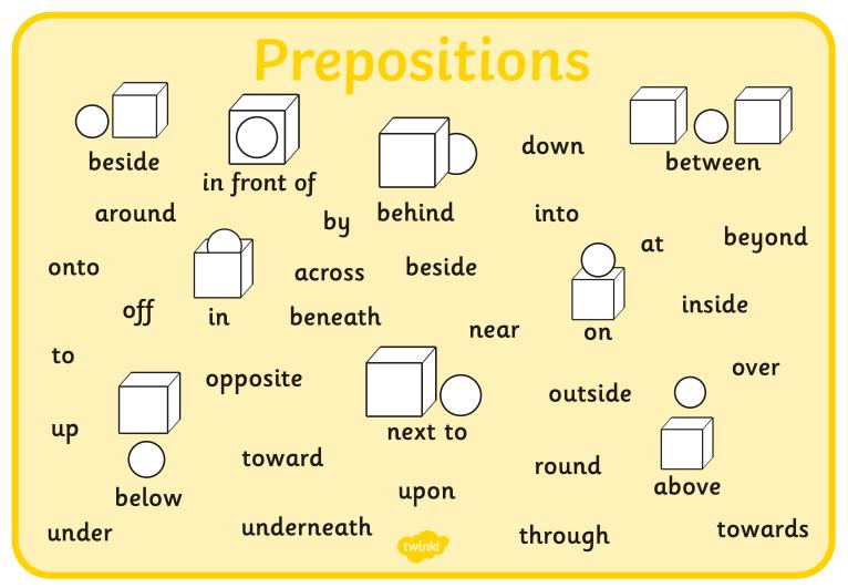 Preposition Word Mat