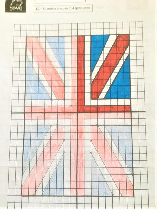 Line symmetry (4 quadrants)
