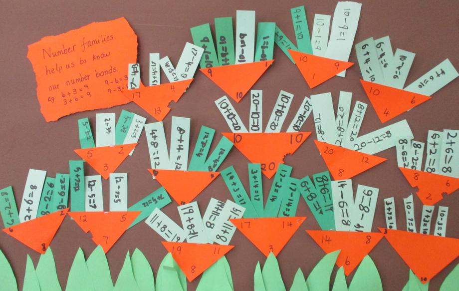 Class 2 Maths carrots