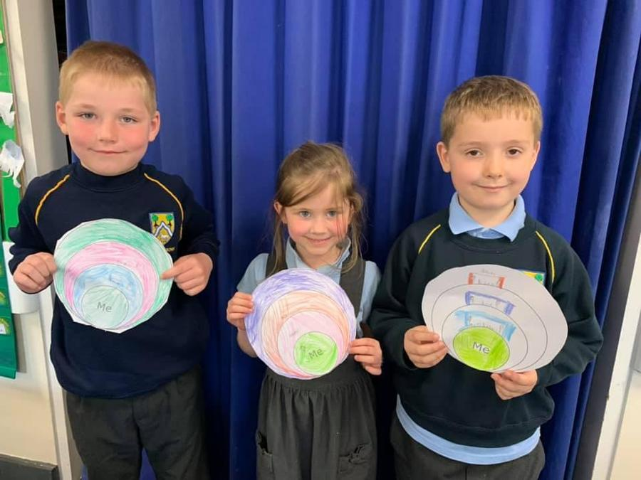 Class 2 Circle of Support