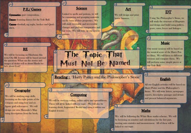 Autumn Topic Map
