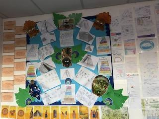 Here is our Mayan display in Hawthorn.