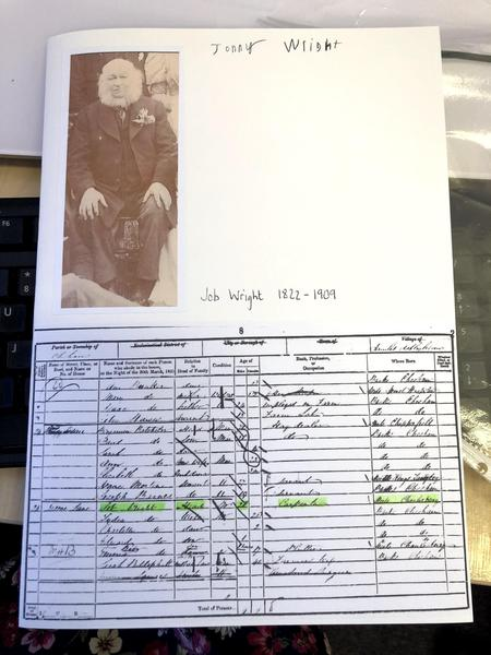 The census return from 1891.