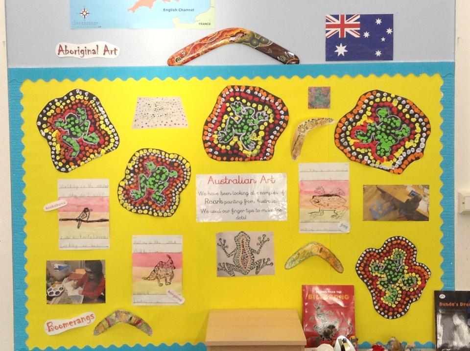 Our work on Australia.