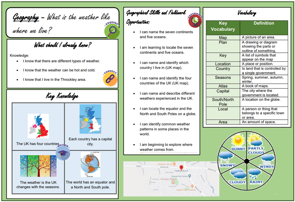 An example taken from our KS1 Geography Knowledge Organisers