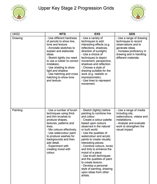 An example taken from the UKS2 Art and D.T. skills progression document