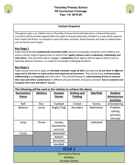 An example taken from the KS1 PE Curriculum Coverage Document