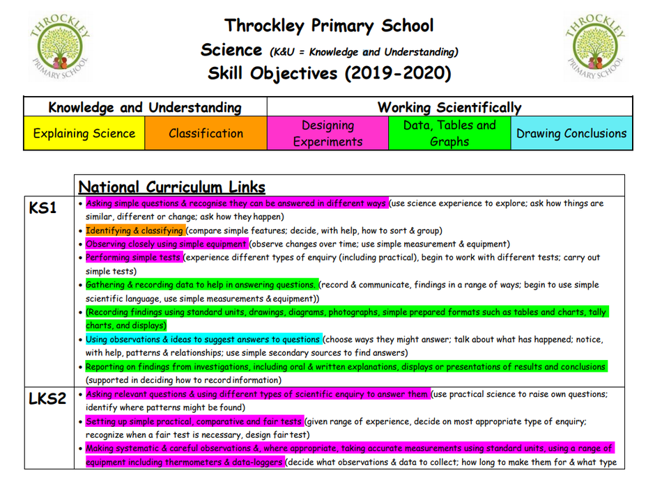 An example taken from the Science Skills Progression Document