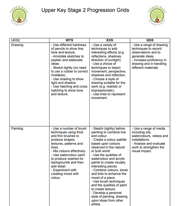 An example taken from the UKS2 Skills Progression