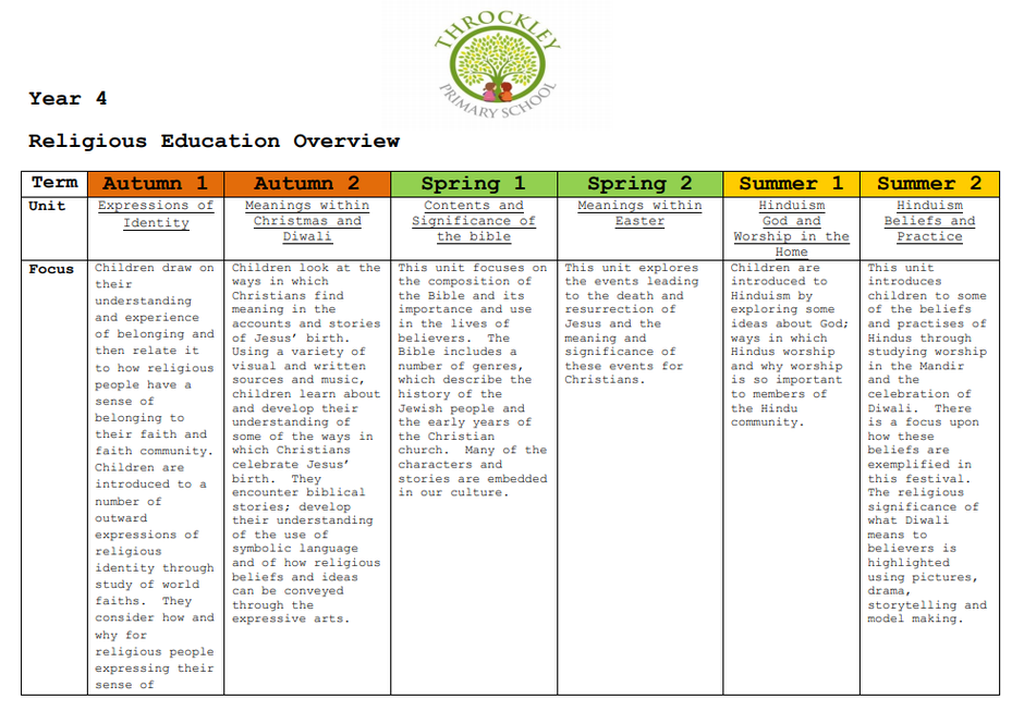 An example take from our KS2 RE Curriculum Coverage Document