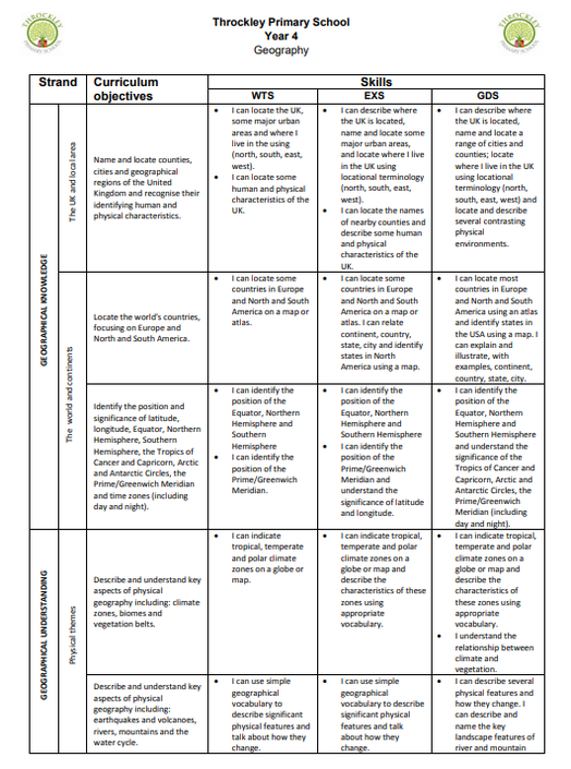 An example taken from the KS2 Geography Progression Documents
