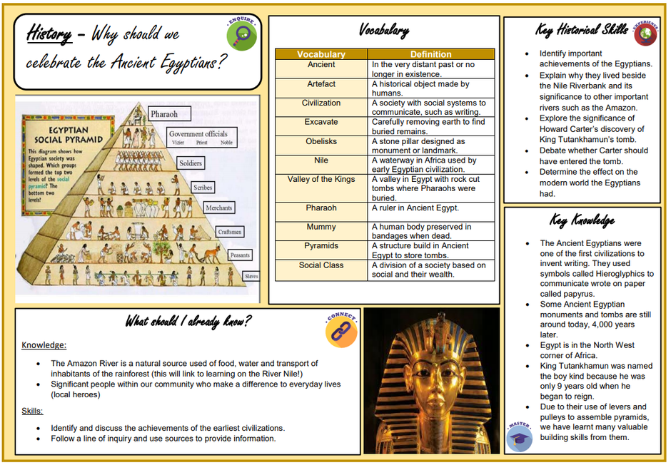 An example taken from our LKS2 History Knowledge Organisers