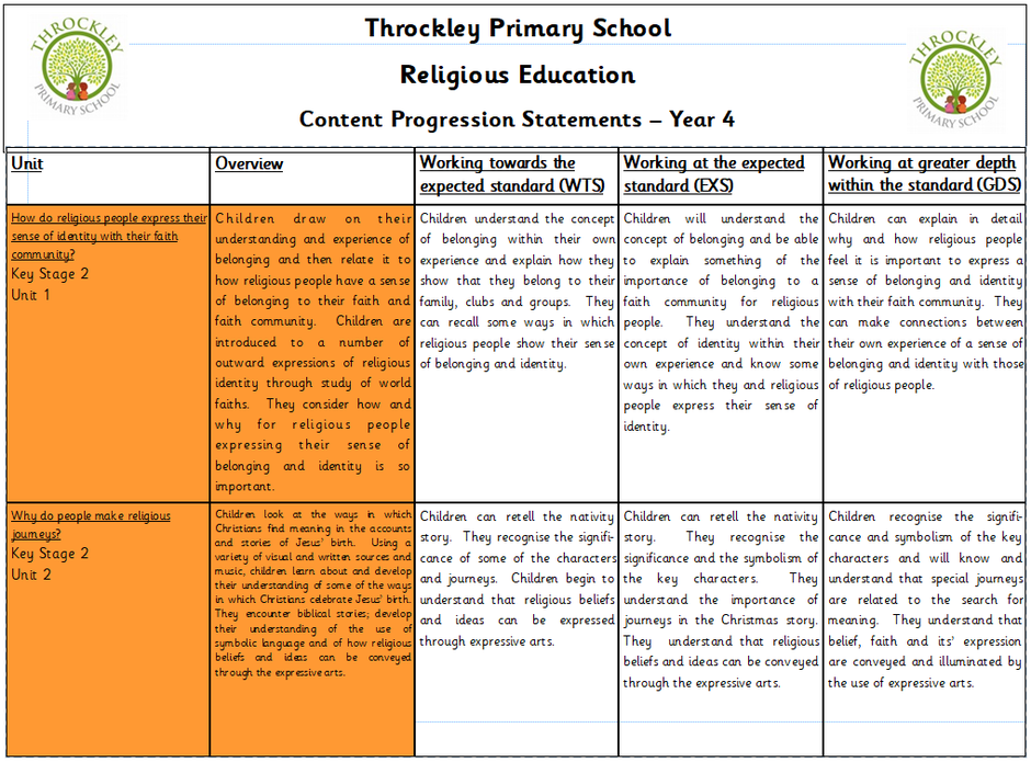 An example taken from the KS2 RE Progression Document