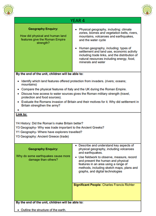 An example taken from the KS2 Geography Knowledge Coverage Document