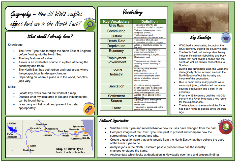 An example taken from our UKS2 Geography Knowledge Organisers