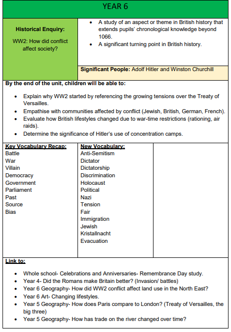 An example taken from the KS2 History Knowledge Coverage Document