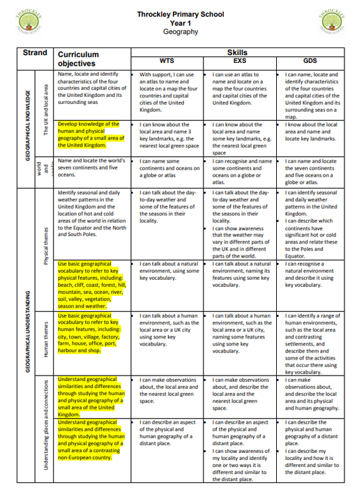 An example taken from the KS1 Geography Progression Documents