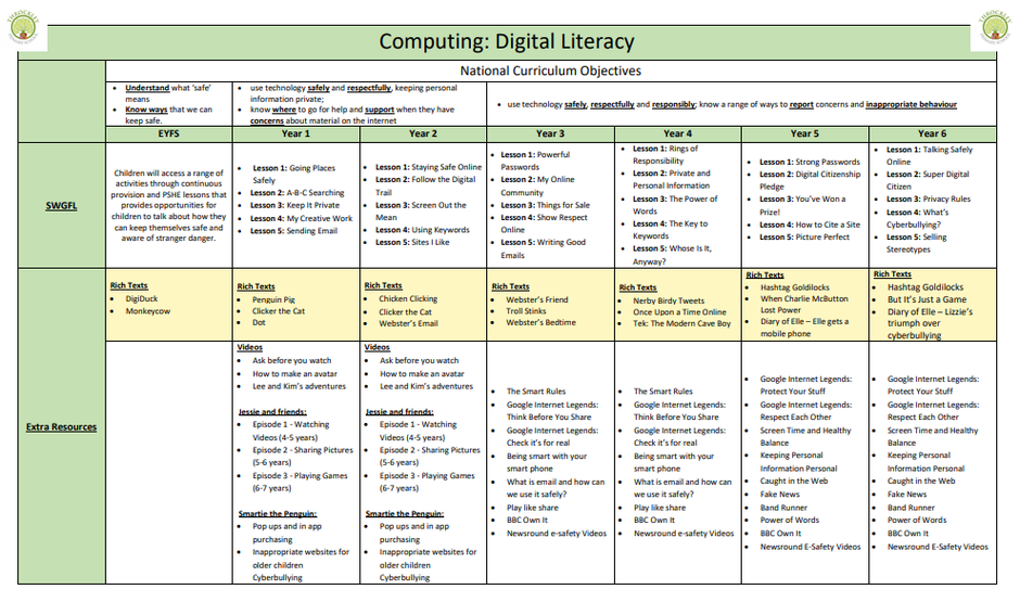 An example taken from the Computing Skills Progression Document